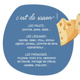 fruits-legumes-fromages-hiver-saison