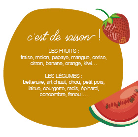 fruits-legumes-saisons-ete