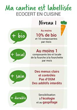 """Label Ecocert """"en cuisine"""""""